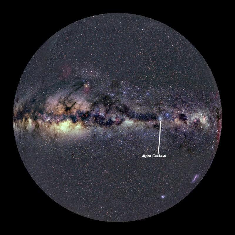 Milky Way Panorama: Alpha Centauri Label Dataset | Science ...