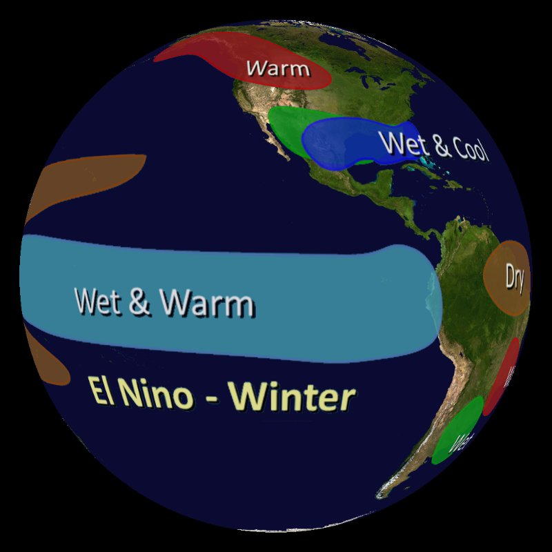 """a description of el nino The definition of el niño kevin e trenberth national center for atmospheric research, boulder, colorado abstract a review is given of the meaning of the term """"el niño"""" and how it has changed in time, so there is no universal single definition this needs to be recognized for scientific uses, and precision can only be achieved if the."""