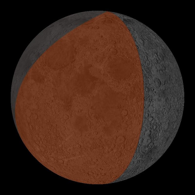 Fotos De Maquetas Del Eclipse Lunar