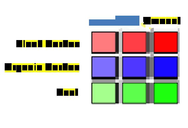 fim colorbar